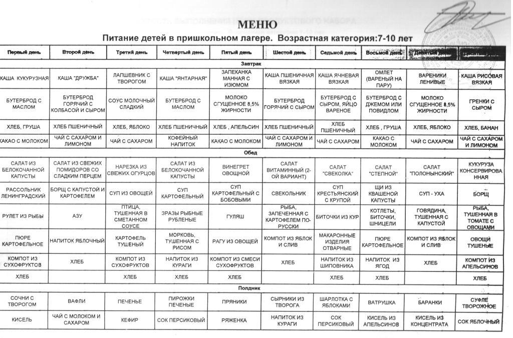 книга примерные десятидневные меню с пятиразовым питанием для оздоровительных лагерей